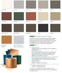 Metal Roof Gauge Thickness Chart 26 Gauge Copper Sheet 247digimortal Co