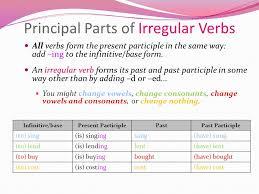 Verbs– principal parts of verbs and tenses. April 19, 2012 Get ...