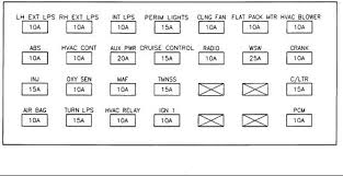 47 fantastic 1998 buick century fuse box diagram createinteractions 98 buick regal fuse box diagram 1998 buick century fuse box diagram unique 1997 buick lesabre fuse box diagram luxury 2000 buick