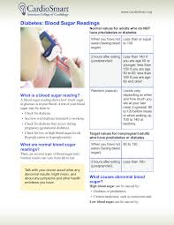 Glucose Chart By Age Diabetes Blood Glucose Level Chart Templates At