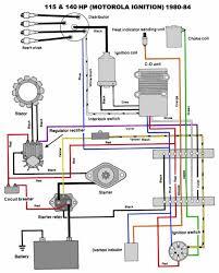 evinrude 150 wiring diagram on evinrude images free download 200 Solenoid Evinrude Fichtstarter at 200 Evinrude Ficht Wiring Diagram