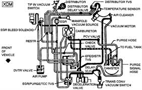 distributor cap wiring diagram for 1984 chevrolet truck 305 fixya jturcotte 2428 gif