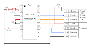 hardware layout and wiring diagram if other types of serial connector are used or the pin connections on the prospeckz are different then the diagram below will not work