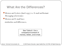 Email Memorandum Format Writing A Memo Letter And E Mail