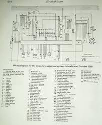 vn commodore engine wiring diagram electrical work wiring diagram \u2022 vn commodore v8 wiring diagram vn v8 wiring diagram wire center u2022 rh dxruptive co vl commodore vn commodore wiper motor