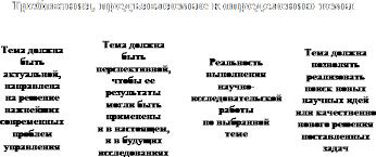 Актуальность темы магистерской диссертации Студопедия Рисунок 3 Требования предъявляемые к определению темы