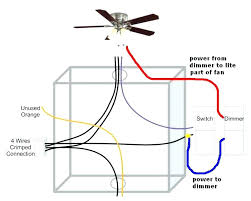 ceiling fan pull chain light switch wiring diagram dimmer 2 on how does a rheostat work
