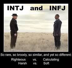 intj dating profile