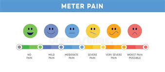 Smiley Face Pain Chart Stock Illustrations 46 Smiley Face