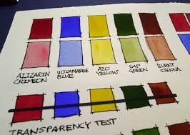 M Graham Color Chart 11 Fresh M Graham Watercolor Chart Images Percorsi Emotivi Com
