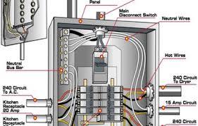breaker box wiring diagram Wiring Breaker Box Diagram wiring breaker box diagram epsmarbella ru circuit breaker box wiring diagram