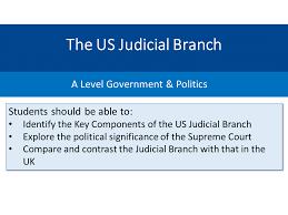 The US Judicial Branch | tutor2u Politics