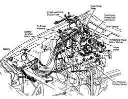 chevy caprice engine wont start graphic