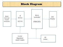 led block diagram the wiring diagram led block diagram wiring diagram block diagram