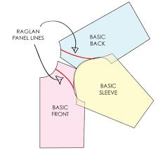 Raglan Sleeve Pattern Cool Raglan Details At Proenza Schouler The Cutting Class Raglan