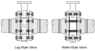 Butterfly Valves Tameson