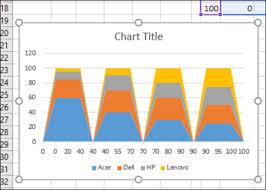 Mekko Chart Excel How To Make A Marimekko Chart In Excel Contextures Blog