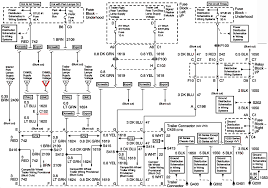 2003 chevy 2500hd trailer wiring diagram factory trailer wiring problem chevrolet chevy