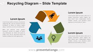 Recycling Diagram For Powerpoint And Google Slides