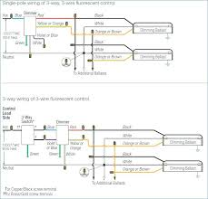 lutron 3 way dimmer switch wiring diagram nice led dimmer switch wiring diagram contemporary wiring home