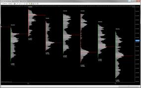 Volume Profile Orderflow Traders Club