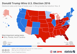 Chart Preliminary Results Of The United States Presidential