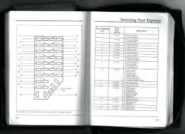 1999 mazda b2500 fuse box diagram wiring diagram libraries 1999 mazda b2500 fuse panel diagram wiring diagramsraadi mazda b2300 fuse box diagram wiring diagrams simple