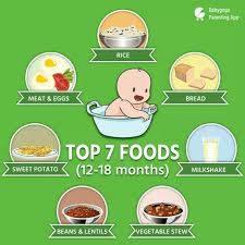 What Is Healthy Food For 13 Months Baby