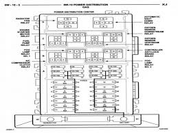 2004 jeep wrangler fuse box diagram 1999 wiring and fit u003d300 1997 jeep wrangler under hood fuse box diagram at 98 Wrangler Fuse Box Diagram