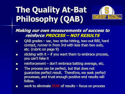 Hitting Concepts And Techniques Quality At Bats Trojan