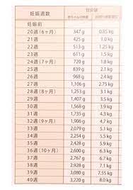 26 週 胎児 体重