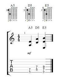 Guitar Power Chords Chart