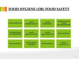Food Safety in India - Public Health Issue ... 605 pg 11; 12. FOOD HYGIENE (OR) FOOD ...