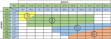 Girth Size Chart Horse Sizing Solution Saddles Uk