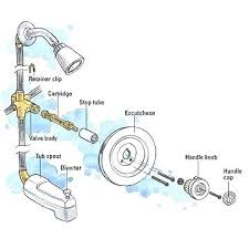 replace bathtub spout tub and shower cartridge faucet repair installation bathtub inside how to replace fixtures replace bathtub spout