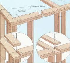 Framing A Wall Framed Wall Section Framing A R Nongzico