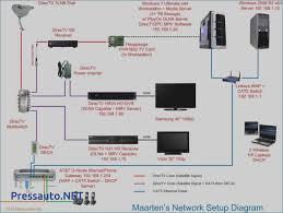 at amp t wireless router diagram wiring diagram user at amp t u verse modem wiring diagram wiring diagram expert at amp t wireless router diagram