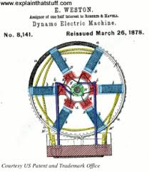 how electricity generators and dynamos work explain that stuff edward weston s dynamo electric generator from his 1878 us patent 180 082