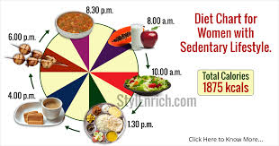Diet Chart For 32 Year Old Woman Diet Chart For Indian Women For A Healthy Lifestyle
