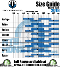 Cube Road Bike Size Chart Mondraker Bikes Size Guide What Size Frame Do I Need
