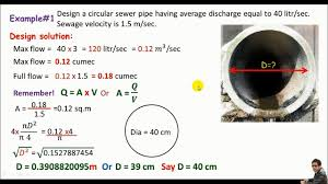 Sanitary Sewer Design Example English Sewer Line Design Design Of Sewer Pipe
