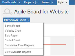 Agile Chart Viewing The Burndown Chart In Greenhopper Agile Project