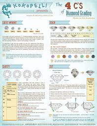 Diamond Grading Price Chart Heres A Helpful Chart To Help You Figure Out The 4 Cs Of