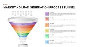 Funnel Powerpoint Template Free Lead Generation Marketing Process Funnel Powerpoint Template