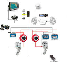 boat battery switch wiring diagram wiring diagram throughout 2 knz me Wiring-Diagram 12V Battery Boat 2 2 boat dual battery switch wiring diagram single wire alternator and in