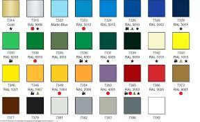 Rustoleum Spray Paint Color Chart For Metal Www