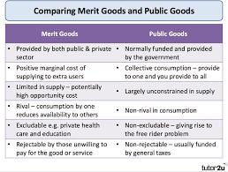 Good Judgement Examples Explaining Merit Goods Economics Tutor2u