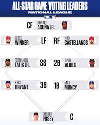 """FOX Sports: MLB on Twitter: """"As of ..."""