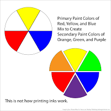 Color Basics For Print And Web Grade School Color Mixing