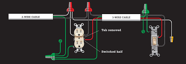 wiring diagram for switch at end of run the wiring diagram proper light switch wiring nilza wiring diagram